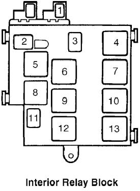 F1 Front Suspension Diagram also Standing Rigging Diagram furthermore Acura Mdx Engine Schematic furthermore 1993 Lincoln Continental Fuse Box Diagram as well 2001 Ford Crown Victoria Fuse Box Diagram. on crown vic wiring diagram