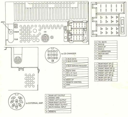 stock head unit speaker wire diagram   saabcentral forums  saab central