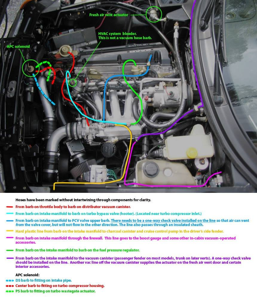 Vacuum hose diagram (COLOR!) | SaabCentral Forums