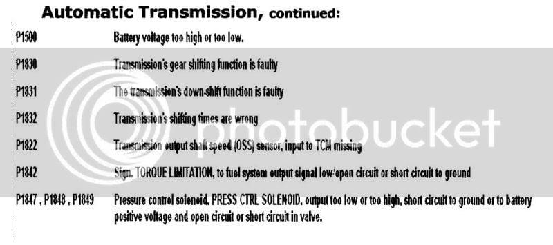 OBD codes! | SaabCentral Forums