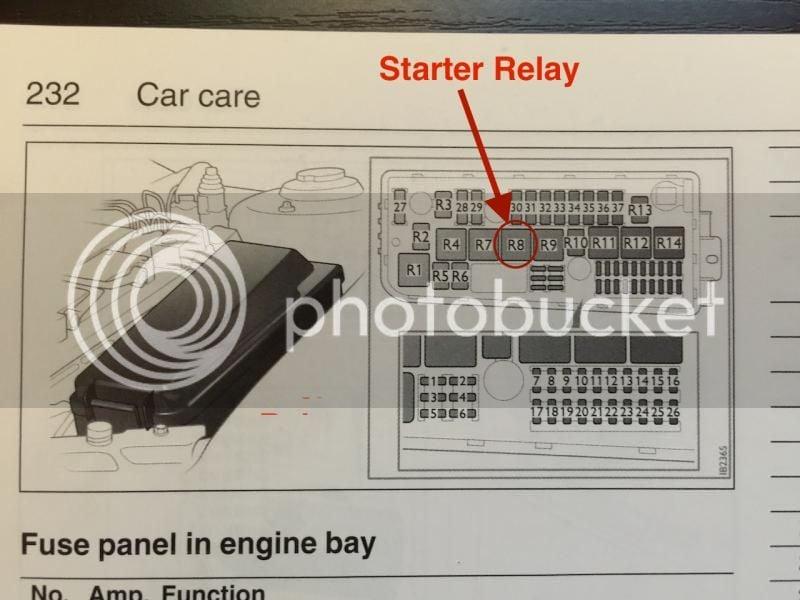 Steering Lock Malfunction    Need Advice! | SaabCentral Forums